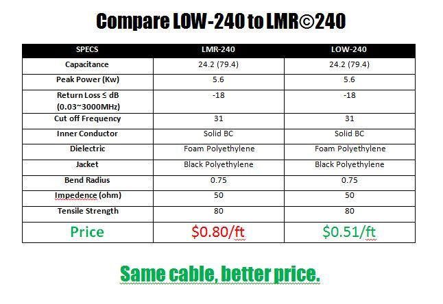 compare-low240-3.jpg
