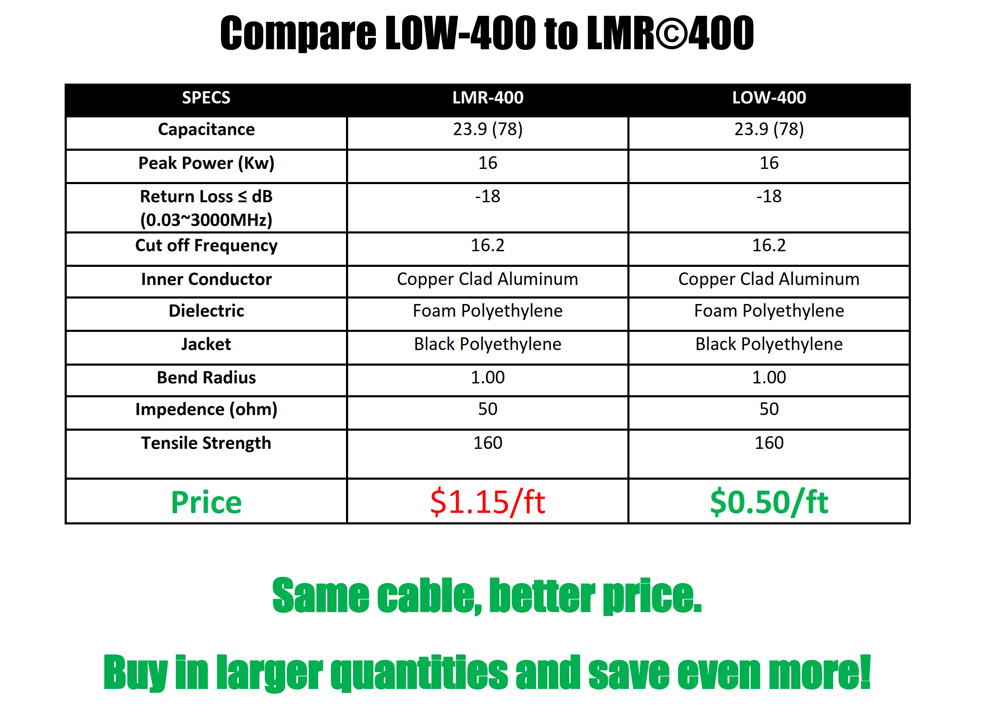 compare-low400-002-edited-1.jpg